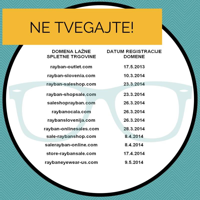 Seznam lažnih spletnih trgovin