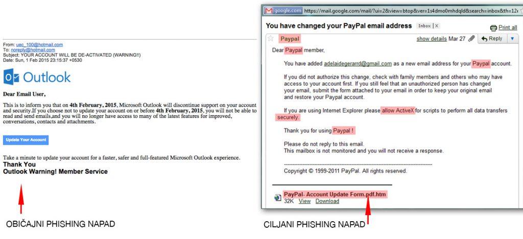 Prikazana je razlika med običajnim in ciljanim phishing napadom. V običajnih phishing sporočilih iz različnih razlogov zahtevajo, da se ponovno vpišete v vaš poštni predal. Če ne, ne boste mogli več dostopati do vaše pošte. Čeprav so vsi razlogi izmišljeni in niso možni niti teoretično, je že grožnja dovolj, da nekateri uporabniki svoje uporabniško geslo in ime vpišejo v lažno phishing stran. V primeru ciljanih napadov pa je napadalčevo sporočilo napisano za točno določenega naslovnika. Ker se vsebina sporočila dejansko navezuje na njegove aktivnosti je veliko bolj verjetno, da bo naslovnik takšnemu sporočilu tudi nasedel.V običajnih phishing sporočilih iz različnih razlogov zahtevajo, da se ponovno vpišete v vaš poštni predal. Če ne, ne boste mogli več dostopati do vaše pošte. Čeprav so vsi razlogi izmišljeni in niso možni niti teoretično, je že grožnja dovolj, da nekateri uporabniki svoje uporabniško geslo in ime vpišejo v lažno phishing stran. V primeru ciljanih napadov pa je napadalčevo sporočilo napisano za točno določenega naslovnika. Ker se vsebina sporočila dejansko navezuje na njegove aktivnosti je veliko bolj verjetno, da bo naslovnik takšnemu sporočilu tudi nasedel.