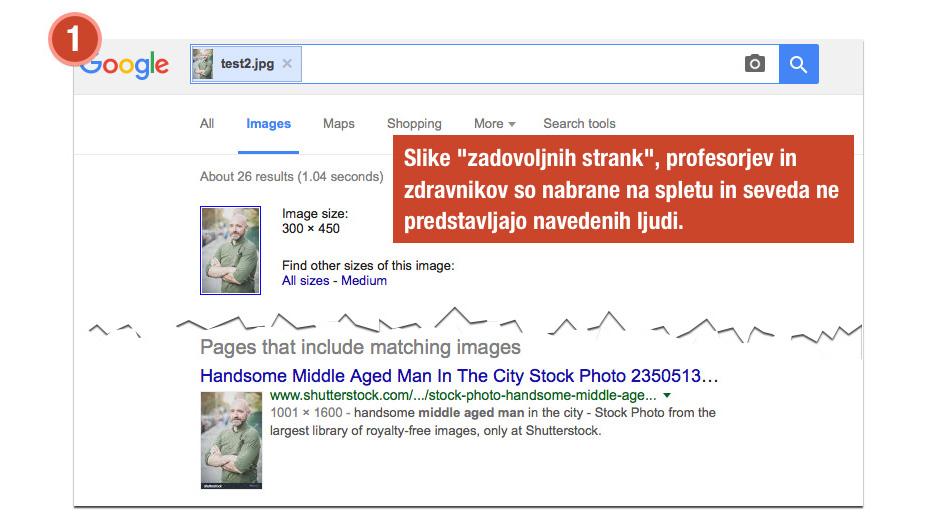 Slika, ki prikazuje, kako smo z reverse image search odkrili, da gre za namišljene uporbnike