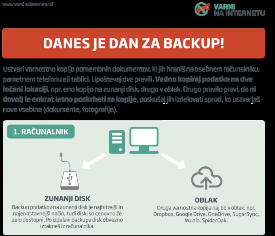 Ustvarite varnostne kopije pomembnih dokumentov! Grafika prikazuje kopiranje tako na zunanji disk kot v oblak.
