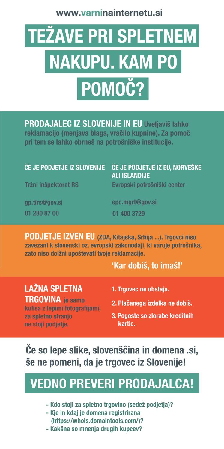 Infografika, kam se obrniti po pomoč pri težavah pri spletnem nakupu - na Evropski potrošniški center, ko gre za nakup znotraj EU, na Tržni inšpektorat, ko gre za nakup pri slovenskem trgovcu.