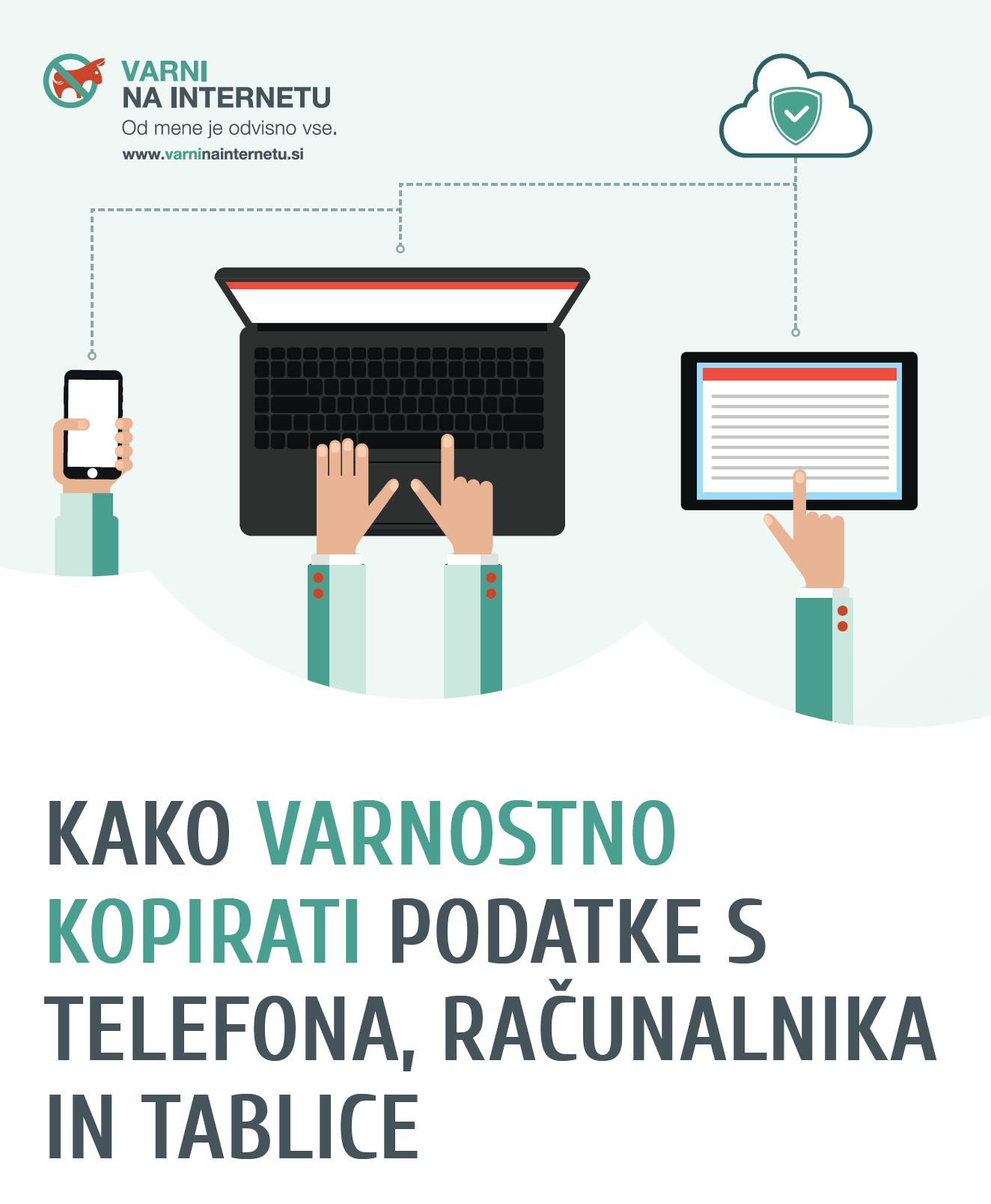 """Naslovnica priročnika """"Kako varnostno kopirati podatke s telefona, računalnika in tablice"""""""